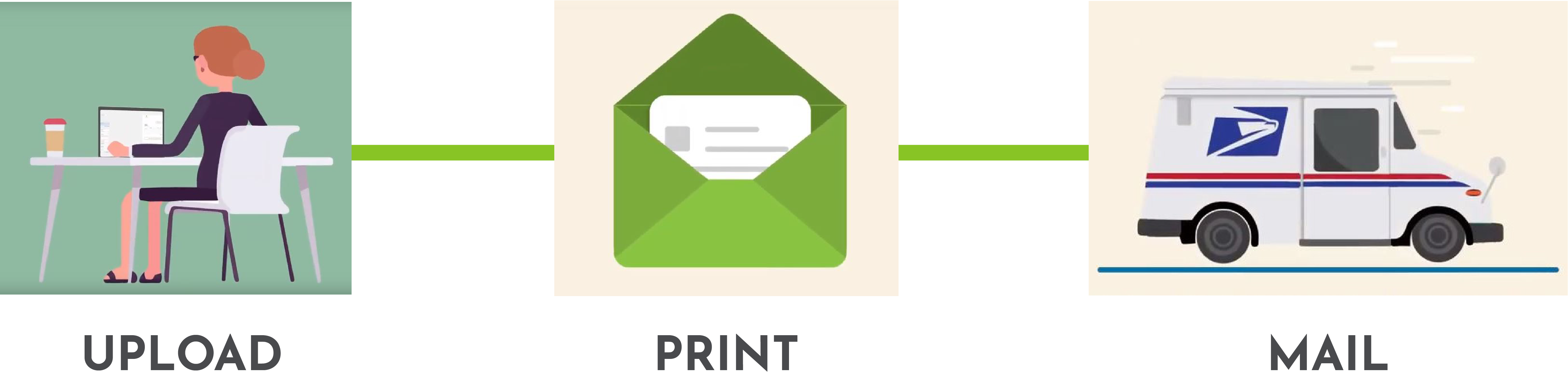Upload, Print, and Mail with myMailHouse
